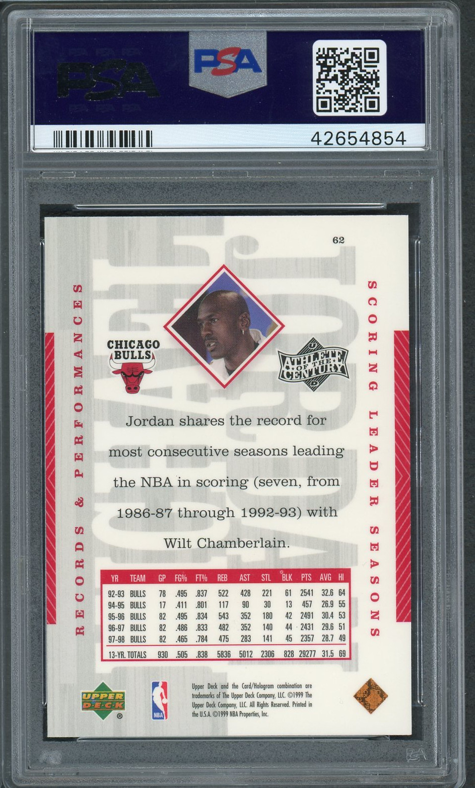 Michael Jordan Chicago Bulls 1999 Upper Deck Athlete of the Century Basketball Card #62 Graded PSA 9 MINT Michael Jordan Chicago Bulls 1999 Upper Deck Athlete of the Century Basketball Card #62 Graded PSA 9 MINT